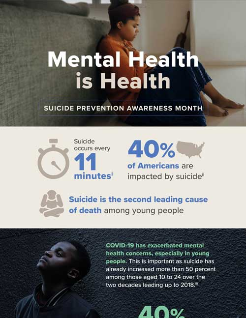 Mental Health is Health - Suicide Prevention Awareness Month